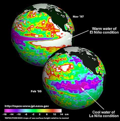 El Nino La Nina - Example Papers - Essayworld